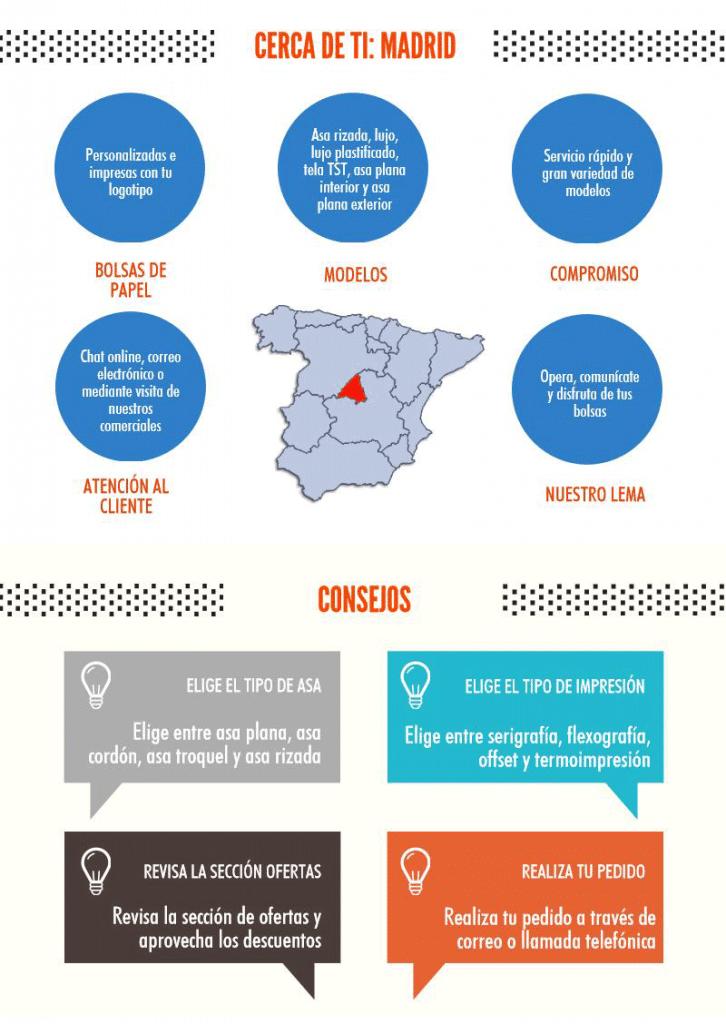Infografía Bolsas de Papel Madrid