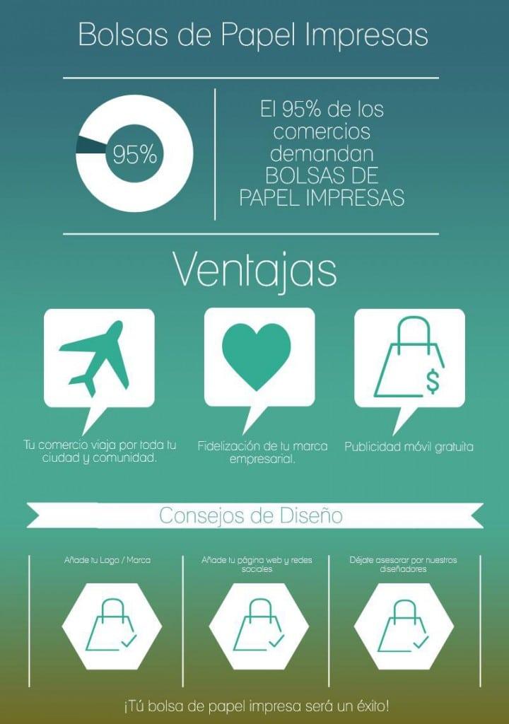 Infografía Bolsas de Papel Impresas